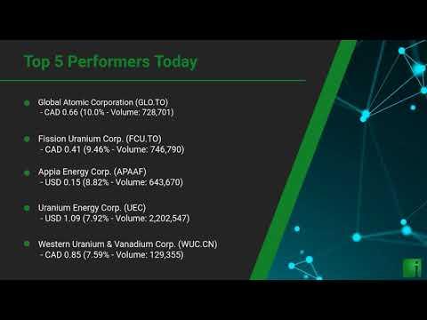 InvestorChannel's Uranium Watchlist Update for Monday, Jul ... Thumbnail