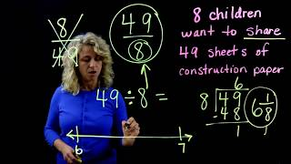 How to Interpret a Fraction as Division. 5.NF.B.3