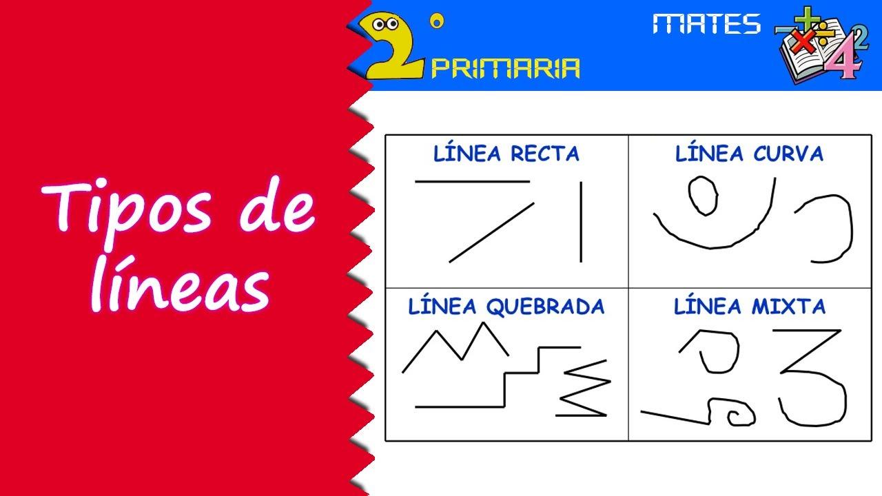 Matemáticas. 2º Primaria. Tema 10. Las líneas