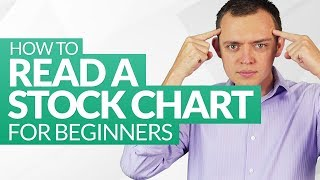 How to Read Stock Charts for Beginners w/ Simple Examples Ep 202