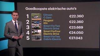 Allemaal aan de elektrische auto, in 2024 - RTL Z NIEUWS