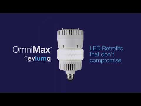 Introducing OmniMax - The Retrofit that is Different in All Directions