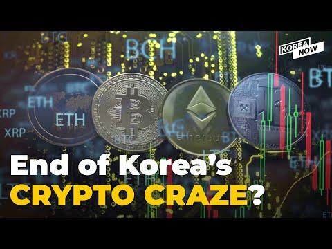 Bitcoin piaci kupak az országokhoz képest