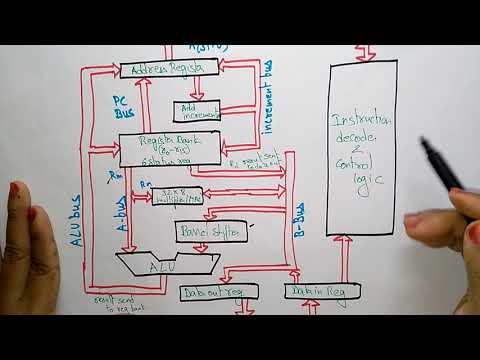 mp4 Architecture Arm, download Architecture Arm video klip Architecture Arm