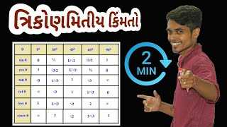 Trigonometry Value in Gujarati | Best Trick to Remember Values | Std 10 Mathematics.