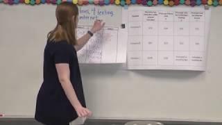 Teaching Tennessee: 7th Grade Math Lesson 1