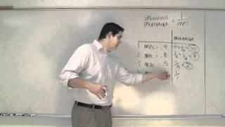 Calculating the Spending Multiplier- Macroeconomics