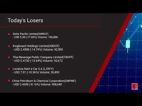 InvestorChannel's US Stock Market Update for Monday, June  ... Thumbnail