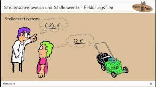 2.4.1 STELLENSCHREIBWEISE UND STELLENWERTSYSTEME ERKLÄRUNGSFILM