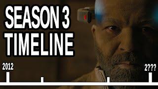 WESTWORLD Season 3 Timeline Explained!