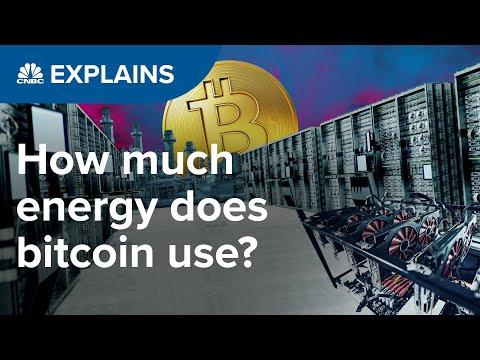 Bitcoin kodo prekybos programinė įranga