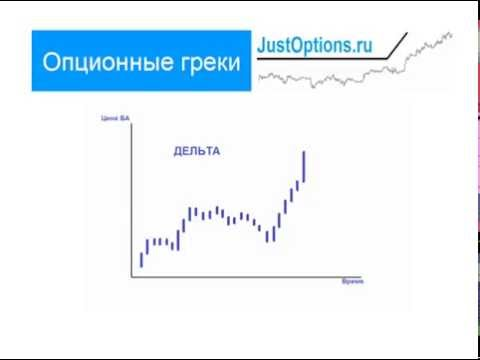 Стратегия для турбо опционов iq option