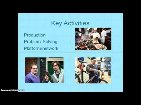 mp4 Business Model Canvas Key Activity, download Business Model Canvas Key Activity video klip Business Model Canvas Key Activity