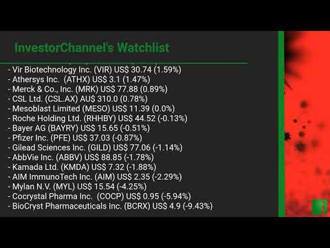 InvestorChannel's COVID 19 Watchlist Update for Wednesday, ... Thumbnail