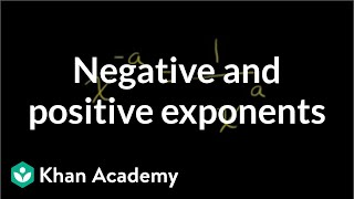 Negative and Positive Exponents