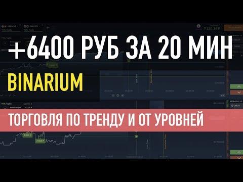Видео торговля бинарными опционами 60 секунд стратегии