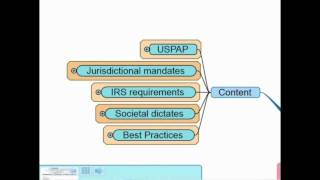 """""""How to Write Appraisal Reports"""": a video introduction (06:07)"""