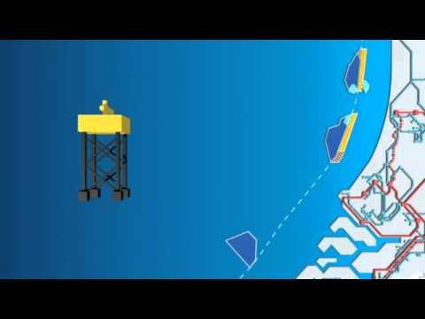 Om windparken op zee aan te sluiten op het hoogspanningsnet ontwikkelt TenneT het offshore grid
