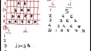 Download Youtube: Star Pattern 6 Program in C Hindi