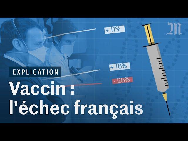 הגיית וידאו של France בשנת צרפתי