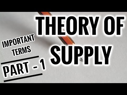 Theory of supply- PART 1