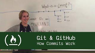 Git & GitHub: How Commits Work