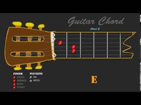 Guitar - Chord - E