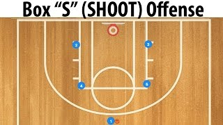 "Box ""S"" Basketball Offense"