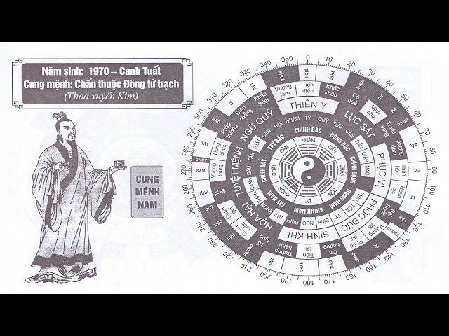 TỬ VI NAM SINH NĂM 1970 – CANH TUẤT CUNG MỆNH PHONG THỦY HỢP TUỔI GÌ?