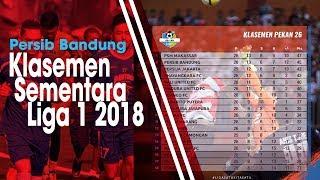 Klasemen Sementara Liga 1 2018 Pekan ke-26