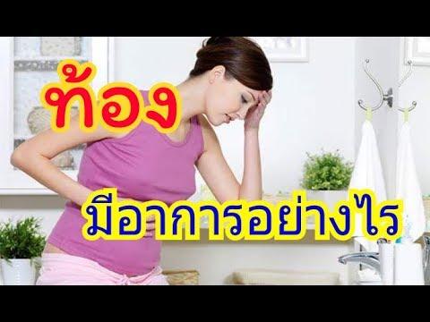 โรคผิวหนังภูมิแพ้ลมพิษ