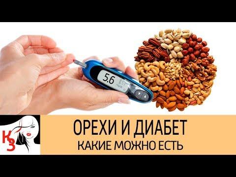 Диабет симптоми и признаци на заболяване