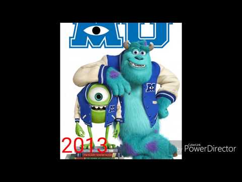 Disney Pixar Films (1995-2018)