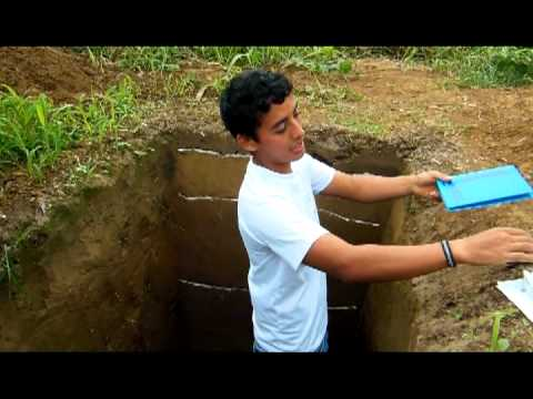 Determinación del perfil del suelo (UFA-ESPE IASAII)