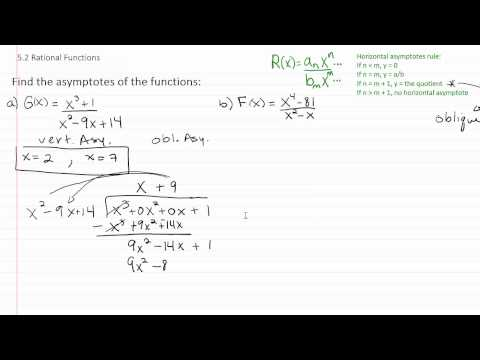 Rational Functions p5