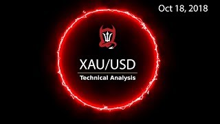Gold Technical Analysis (XAU/USD) : What a Perfect Trade Setup Looks Like  [10.18.2018]