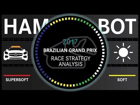 2017 Brazilian Grand Prix Strategy Analysis