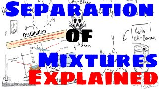 Separation of Mixtures - Explained