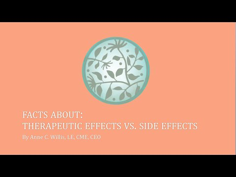 Video Therapeutic Effects vs Side Effects