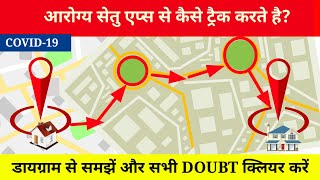 Arogya setu app || how to work arogya setu application || how does work aarogya setu app - Download this Video in MP3, M4A, WEBM, MP4, 3GP