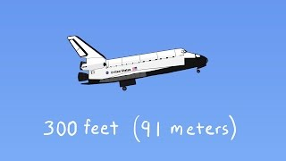 How to land a Space Shuttle
