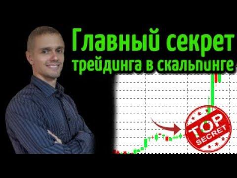 Стратегия для бинарных опционов 1 день