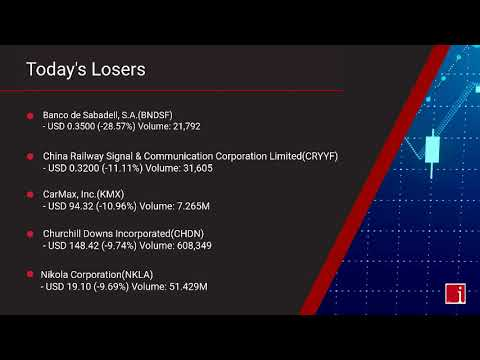 InvestorChannel's US Stock Market Update for Thursday, Sep ... Thumbnail