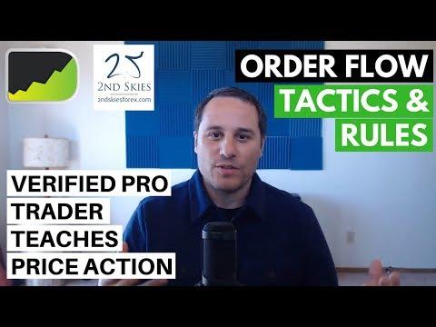 Стратегии форекс на м5