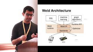 Weld: Accelerating Data Science by 100x