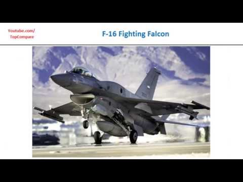 F-16 Fighting Falcon Vs Saab JAS 39 Gripen, Fighter Jet