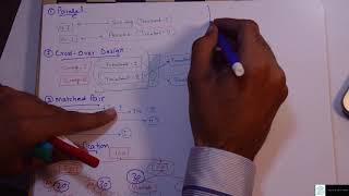 Clinical Trials - Designs