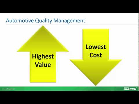 mp4 Automotive Quality, download Automotive Quality video klip Automotive Quality