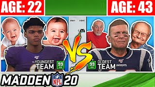 Youngest Possible Team vs. Oldest Possible Team in Madden 20