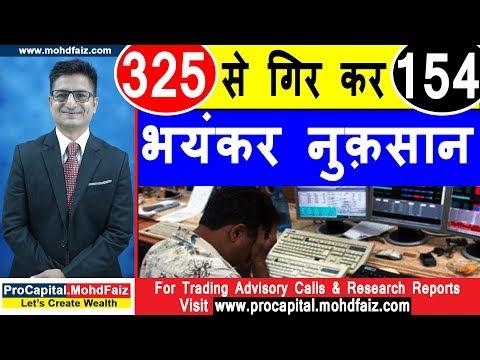 325 से गिर कर 154 भयंकर नुक़सान | Latest Share Market News In Hindi